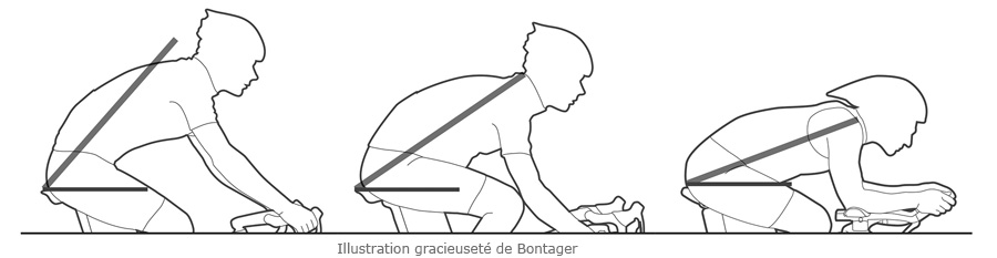 Illustration-position
